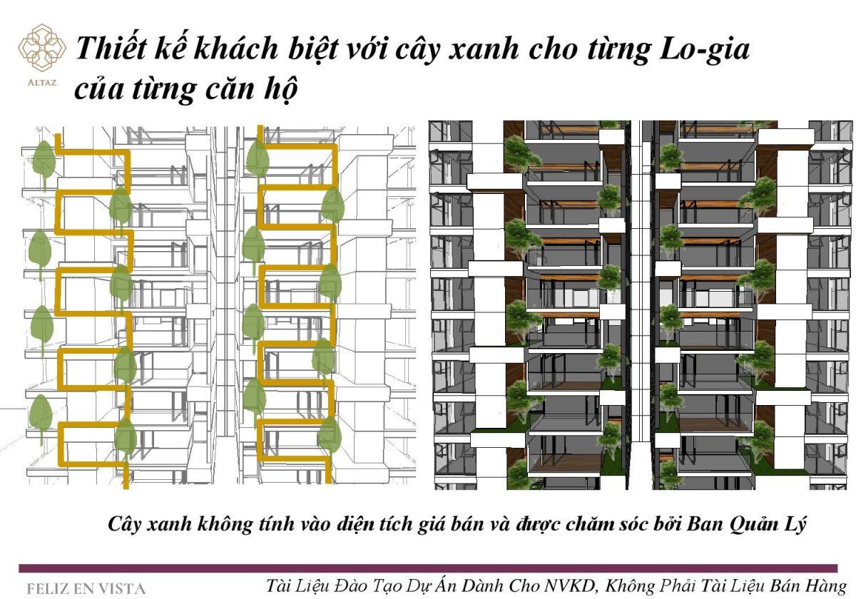 feliz_altaz_training-slides-vn_final-page-037