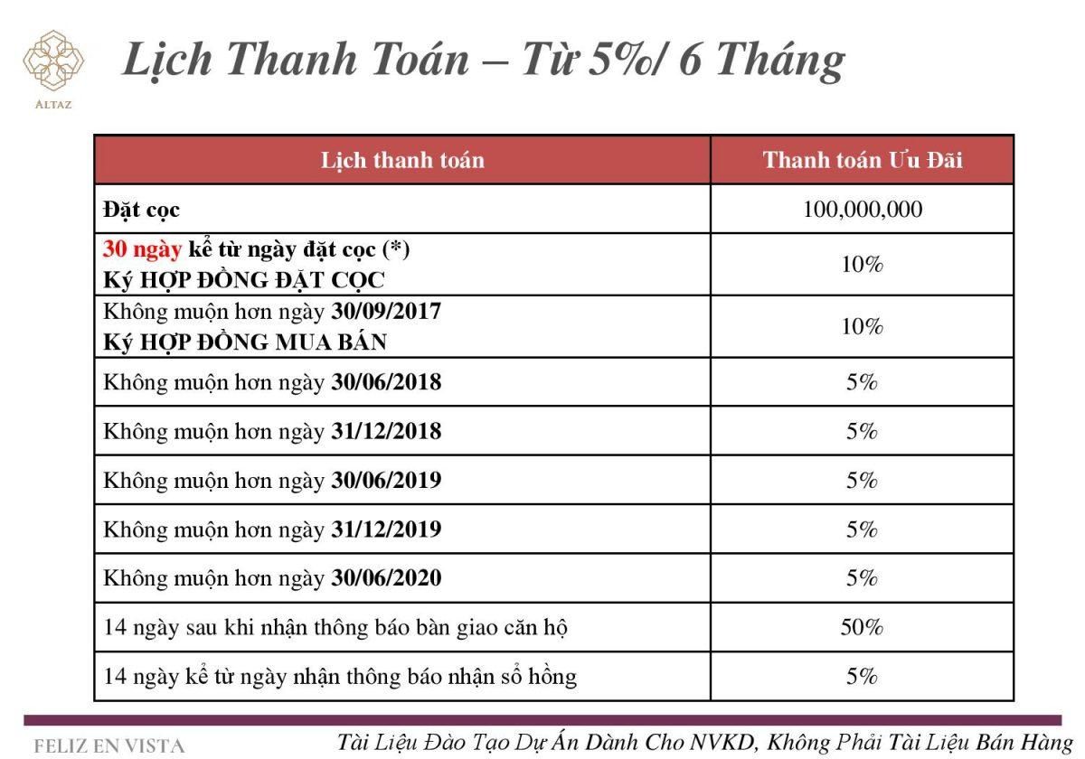 feliz_altaz_training-slides-vn_final-page-057